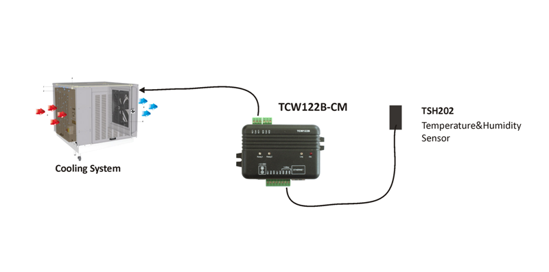 TCW122B-CM Application-04