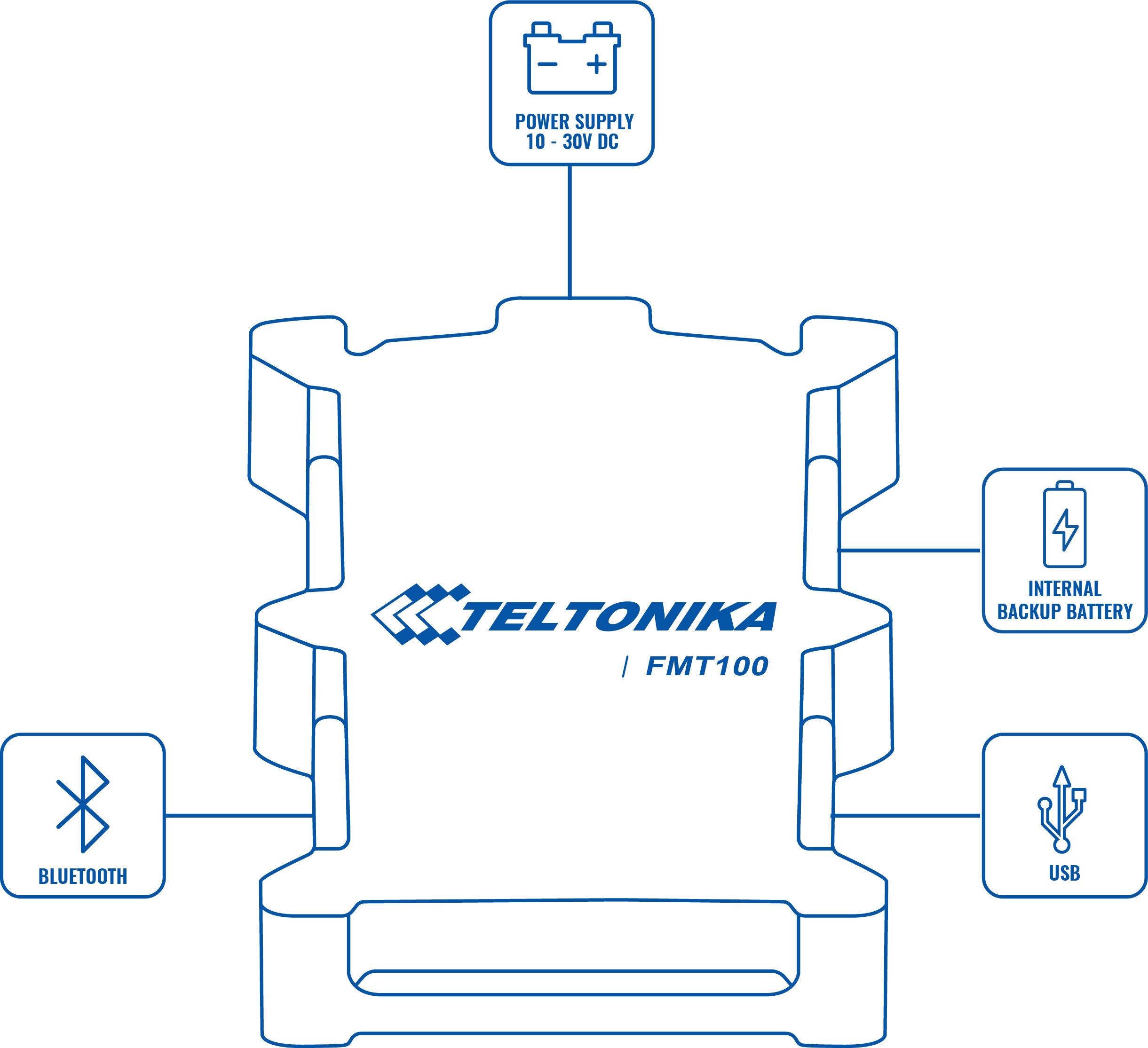 GPS Tracker FMB120 Teltonika gestione flotta sistema di sicurezza del veicolo