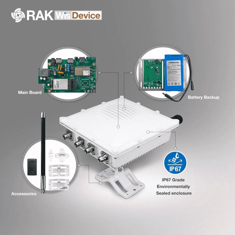 LoRaWAN Gateway 8 channel with Cat 4 Cellular + GPS for EU868 region
