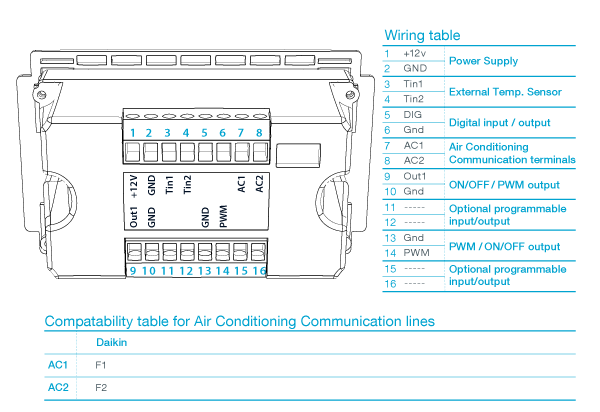 COOLAUTOMATION : CENTRALPAD TO CONTROL 20 DAIKIN UNITS on