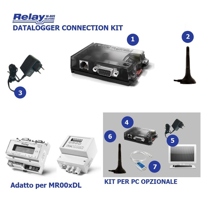 Datalogger RELAY GSM  kit
