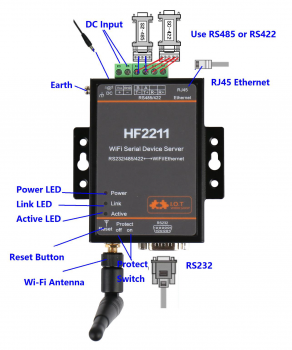 Serial Server Device - HF2211 - RS232/RS485, TCP/IP