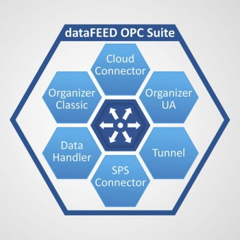 dataFEED OPC Suite:The All-In-One Solution for OPC Communication and IoT Cloud Connectivity