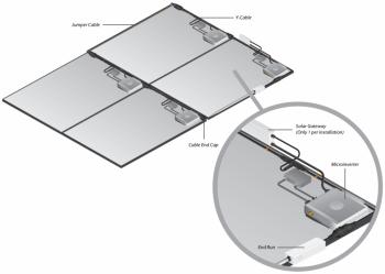 Photovoltaic Sm Mi 250 Eu Sunmax Microinverter 250w Eu