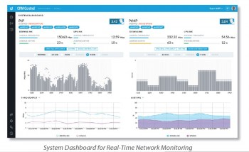 ubnt-crm-point-dashboard