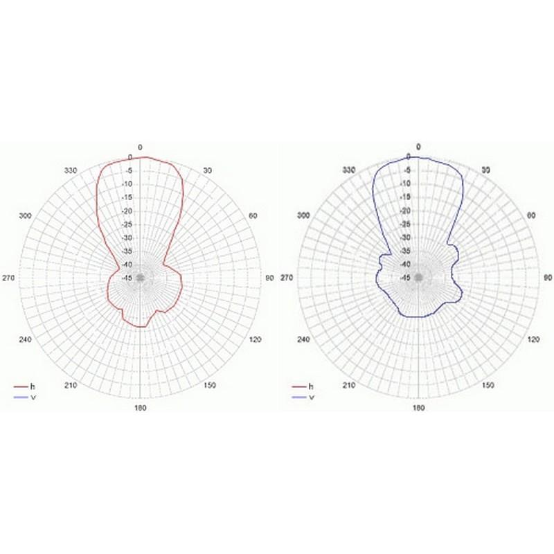 3g Umts Xp Yagi Antenna For Router Hsdpa Umts And Edge
