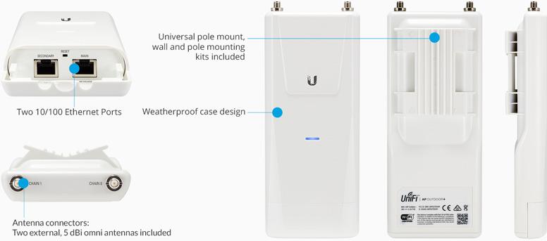 Unifi Controller Update Firmware