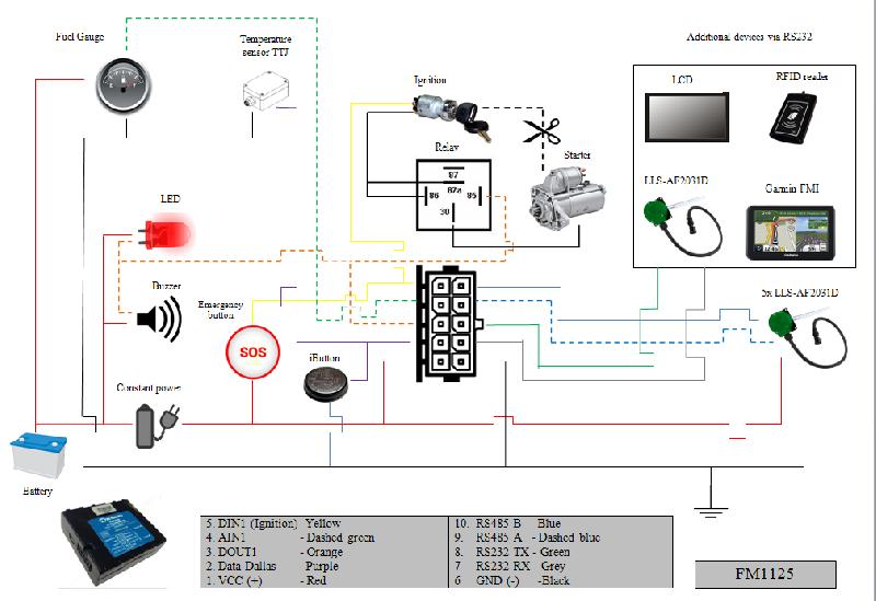 FM1125-Wiring-scheme.png