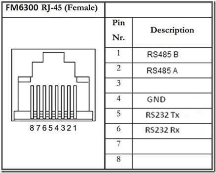 FM6320RS232.jpg
