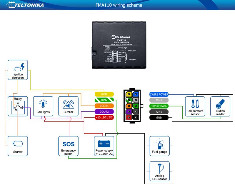 FMA110-wiring-scheme.png